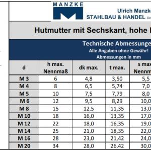 Sechskant-Hutmutter DIN 1587 galv.-verzinkt